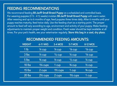 Bil Jac Small Breed Dry Dog Food Ingredients